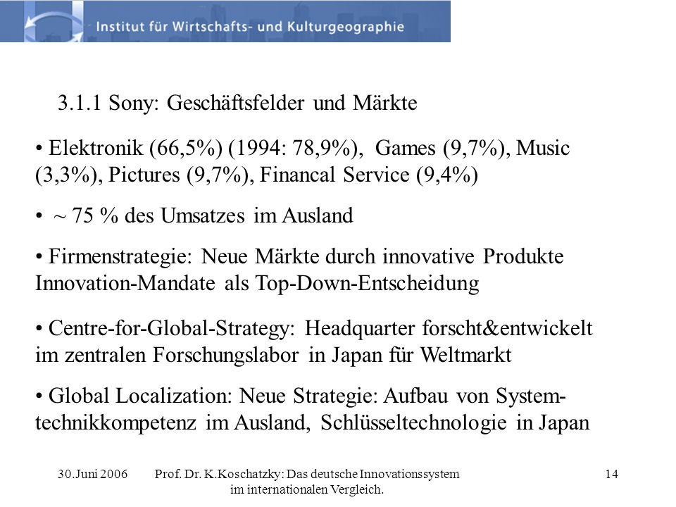 30.Juni 2006Prof. Dr. K.Koschatzky: Das deutsche Innovationssystem im internationalen Vergleich. 14 3.1.1 Sony: Geschäftsfelder und Märkte Elektronik