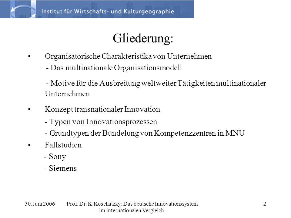 30.Juni 2006Prof. Dr. K.Koschatzky: Das deutsche Innovationssystem im internationalen Vergleich. 2 Gliederung: Organisatorische Charakteristika von Un