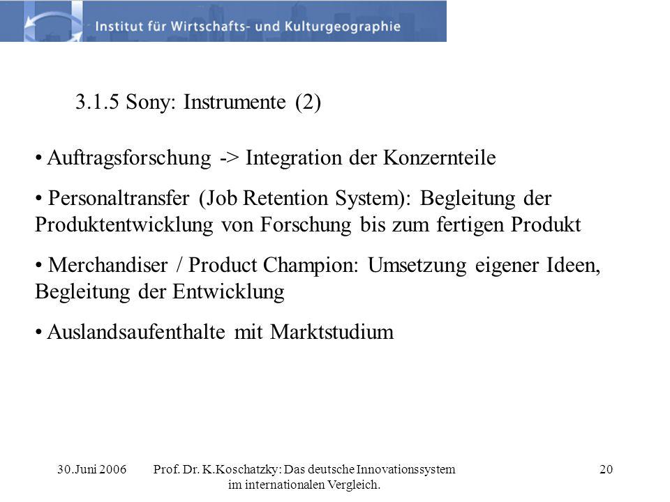 30.Juni 2006Prof. Dr. K.Koschatzky: Das deutsche Innovationssystem im internationalen Vergleich. 20 3.1.5 Sony: Instrumente (2) Auftragsforschung -> I