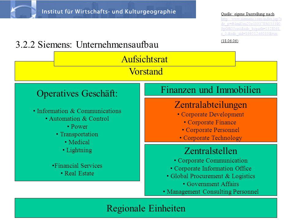 30.Juni 2006Prof. Dr. K.Koschatzky: Das deutsche Innovationssystem im internationalen Vergleich. 23 3.2.2 Siemens: Unternehmensaufbau Operatives Gesch