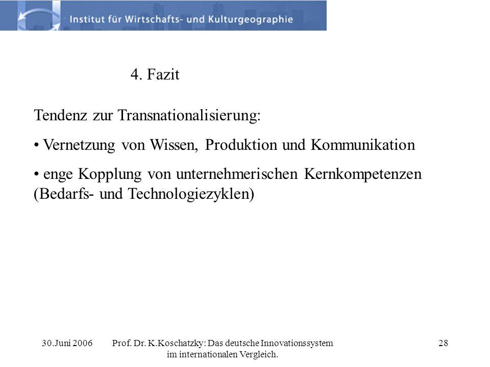 30.Juni 2006Prof. Dr. K.Koschatzky: Das deutsche Innovationssystem im internationalen Vergleich. 28 4. Fazit Tendenz zur Transnationalisierung: Vernet