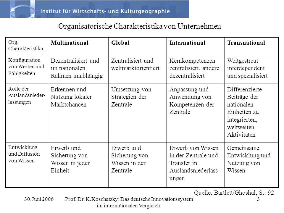 30.Juni 2006Prof. Dr. K.Koschatzky: Das deutsche Innovationssystem im internationalen Vergleich. 3 Organisatorische Charakteristika von Unternehmen Or
