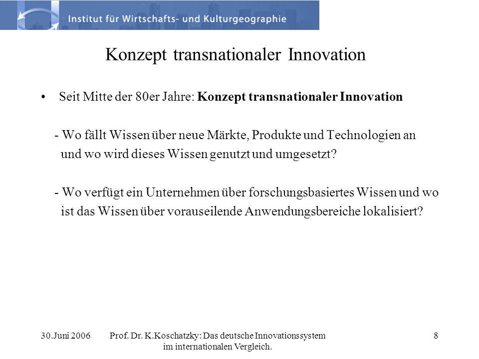 30.Juni 2006Prof. Dr. K.Koschatzky: Das deutsche Innovationssystem im internationalen Vergleich. 8 Konzept transnationaler Innovation Seit Mitte der 8
