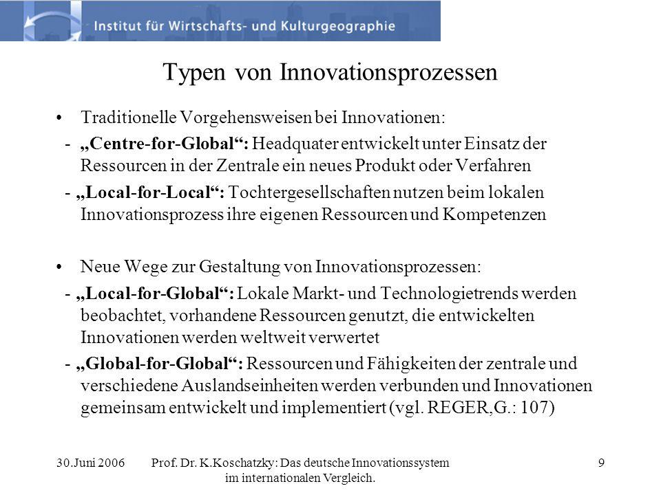 30.Juni 2006Prof. Dr. K.Koschatzky: Das deutsche Innovationssystem im internationalen Vergleich. 9 Typen von Innovationsprozessen Traditionelle Vorgeh