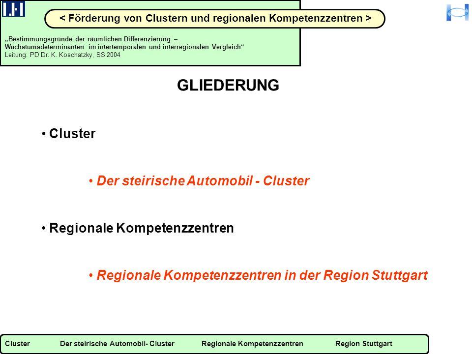 Cluster Der steirische Automobil - Cluster Regionale Kompetenzzentren Regionale Kompetenzzentren in der Region Stuttgart Cluster Der steirische Automobil- Cluster Regionale KompetenzzentrenRegion Stuttgart Bestimmungsgründe der räumlichen Differenzierung – Wachstumsdeterminanten im intertemporalen und interregionalen Vergleich Leitung: PD Dr.