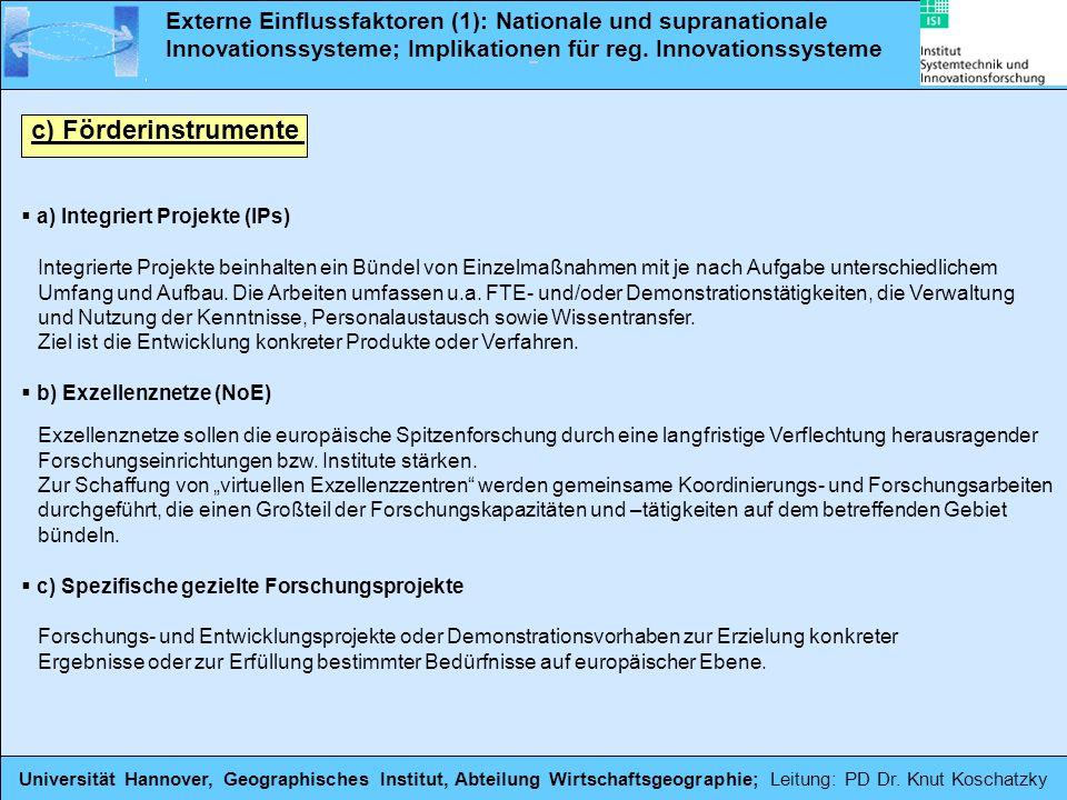 Universität Hannover, Geographisches Institut, Abteilung Wirtschaftsgeographie; Leitung: PD Dr. Knut Koschatzky Externe Einflussfaktoren (1): National