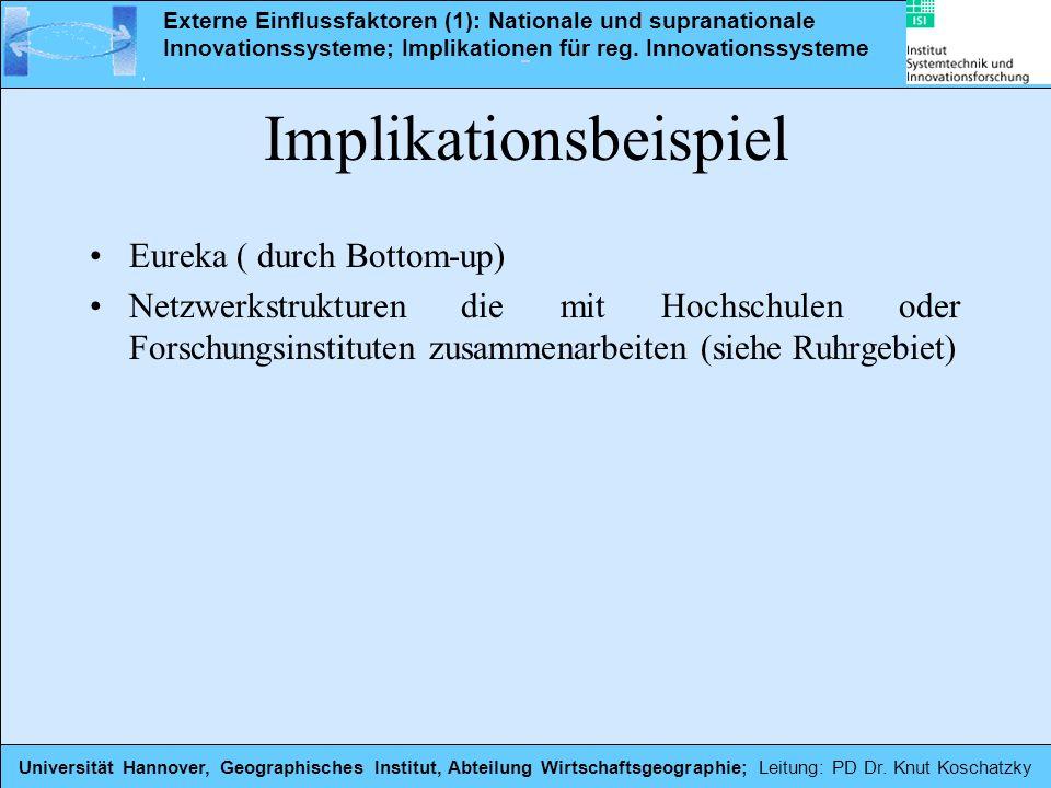 Implikationsbeispiel Eureka ( durch Bottom-up) Netzwerkstrukturen die mit Hochschulen oder Forschungsinstituten zusammenarbeiten (siehe Ruhrgebiet) Un