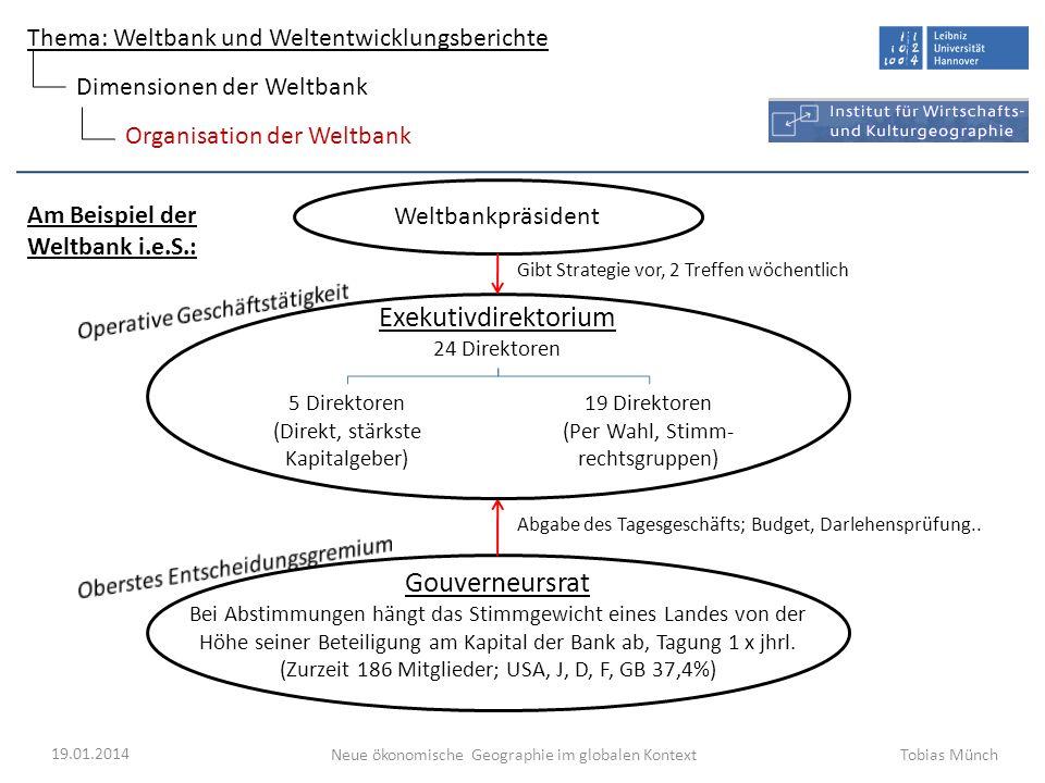 Thema: Weltbank und Weltentwicklungsberichte Neue ökonomische Geographie im globalen Kontext 19.01.2014 Tobias Münch Organisation der Weltbank Am Beis