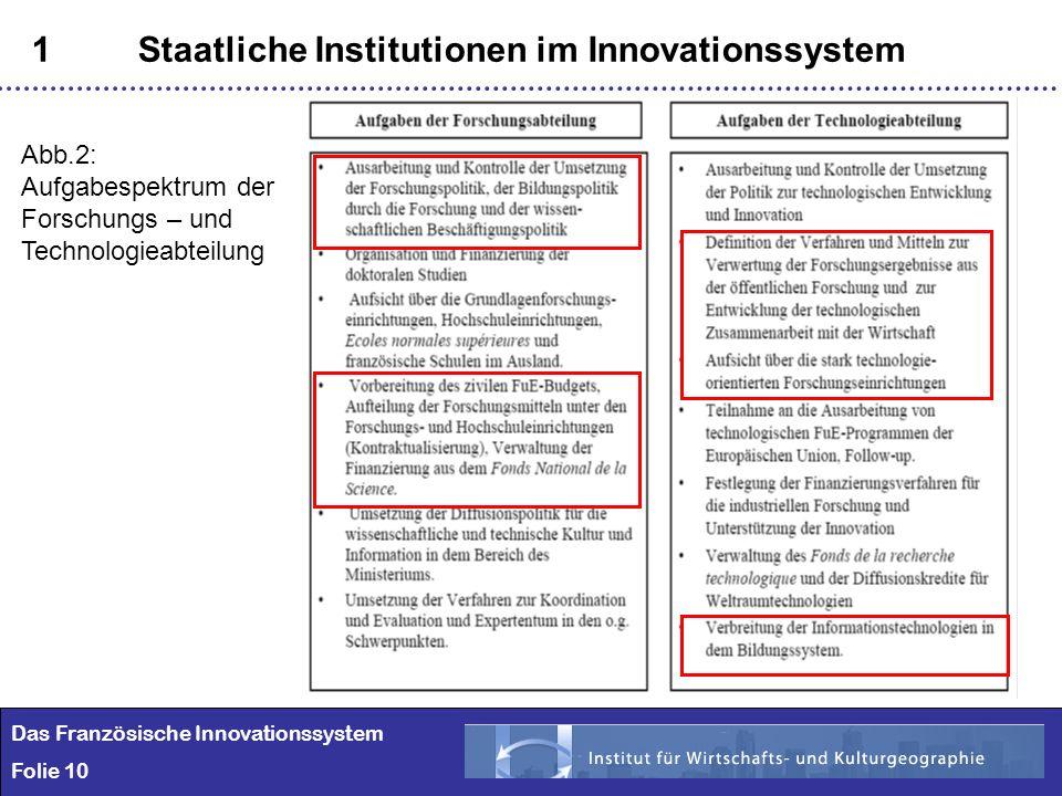 10 1Staatliche Institutionen im Innovationssystem Das Französische Innovationssystem Folie 10 Abb.2: Aufgabespektrum der Forschungs – und Technologiea