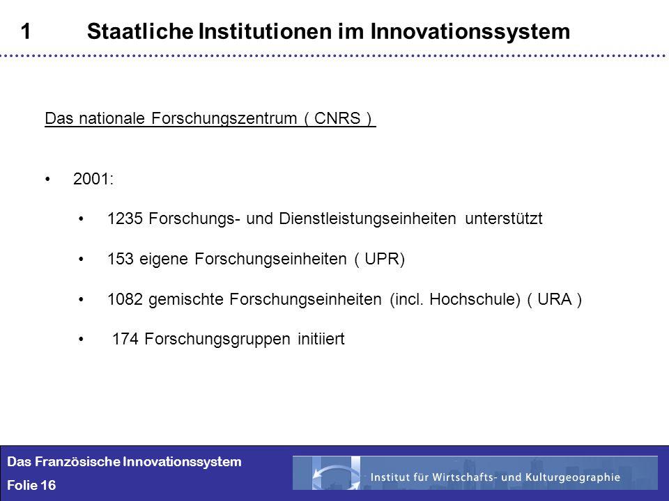 16 1Staatliche Institutionen im Innovationssystem Das Französische Innovationssystem Folie 16 Das nationale Forschungszentrum ( CNRS ) 2001: 1235 Fors