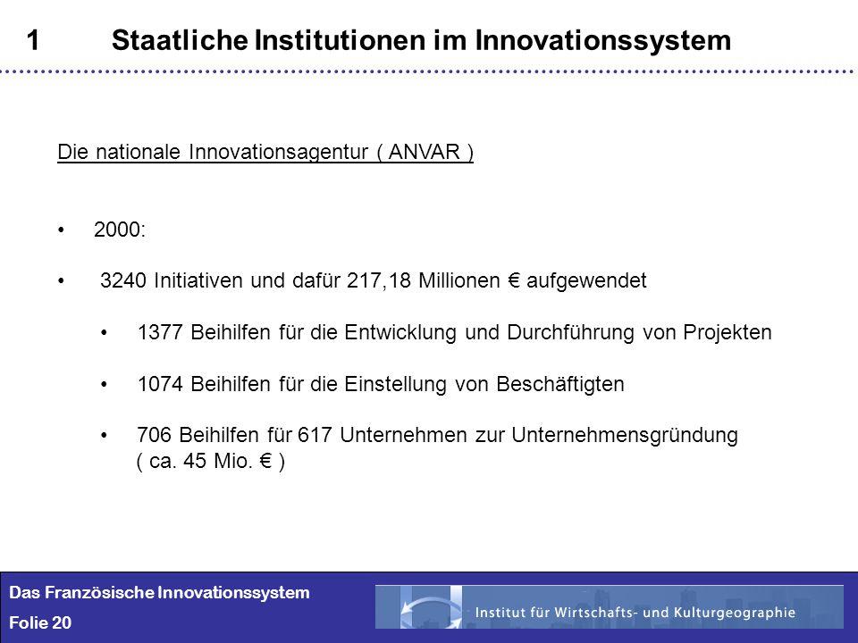 20 1Staatliche Institutionen im Innovationssystem Das Französische Innovationssystem Folie 20 Die nationale Innovationsagentur ( ANVAR ) 2000: 3240 In
