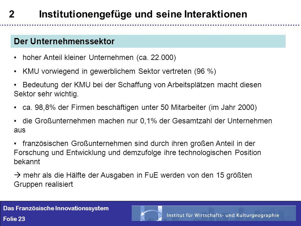 23 2Institutionengefüge und seine Interaktionen Das Französische Innovationssystem Folie 23 hoher Anteil kleiner Unternehmen (ca. 22.000) KMU vorwiege