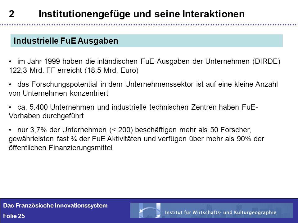 25 2Institutionengefüge und seine Interaktionen Das Französische Innovationssystem Folie 25 Industrielle FuE Ausgaben im Jahr 1999 haben die inländisc