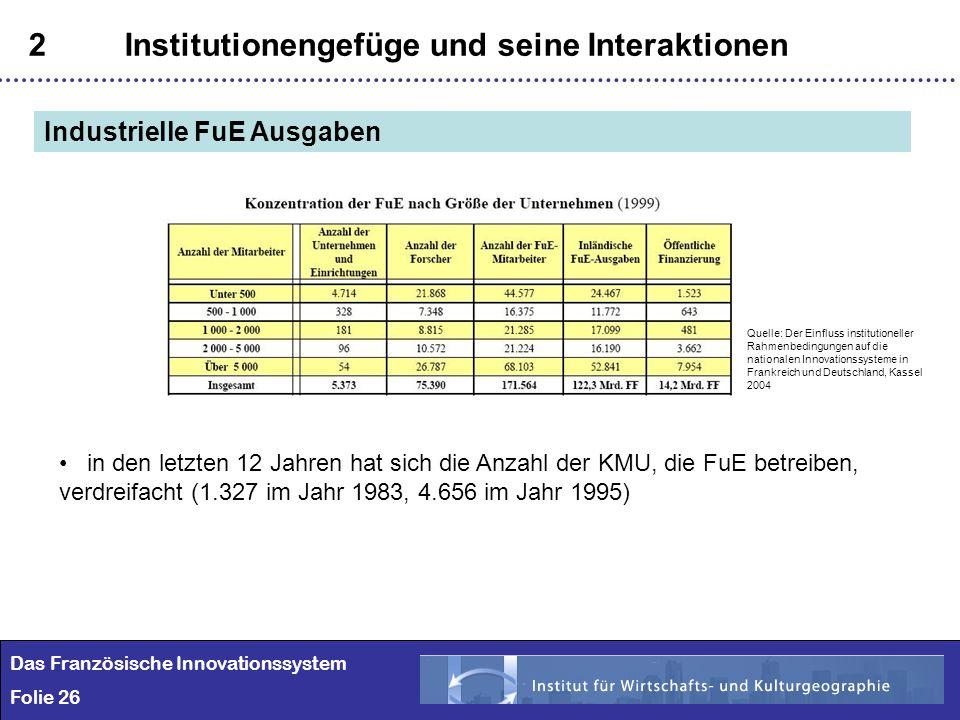 26 2Institutionengefüge und seine Interaktionen Das Französische Innovationssystem Folie 26 Industrielle FuE Ausgaben in den letzten 12 Jahren hat sic