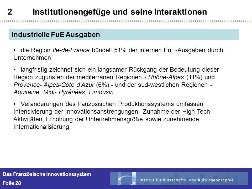 28 2Institutionengefüge und seine Interaktionen Das Französische Innovationssystem Folie 28 Industrielle FuE Ausgaben die Region Ile-de-France bündelt