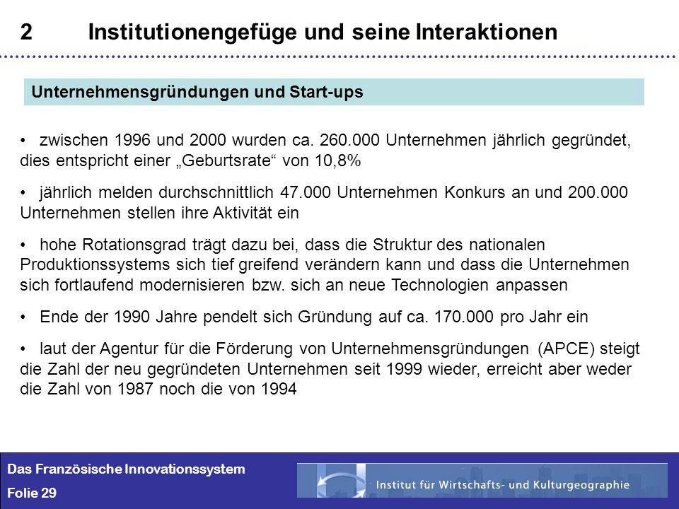 29 2Institutionengefüge und seine Interaktionen Das Französische Innovationssystem Folie 29 Unternehmensgründungen und Start-ups zwischen 1996 und 200