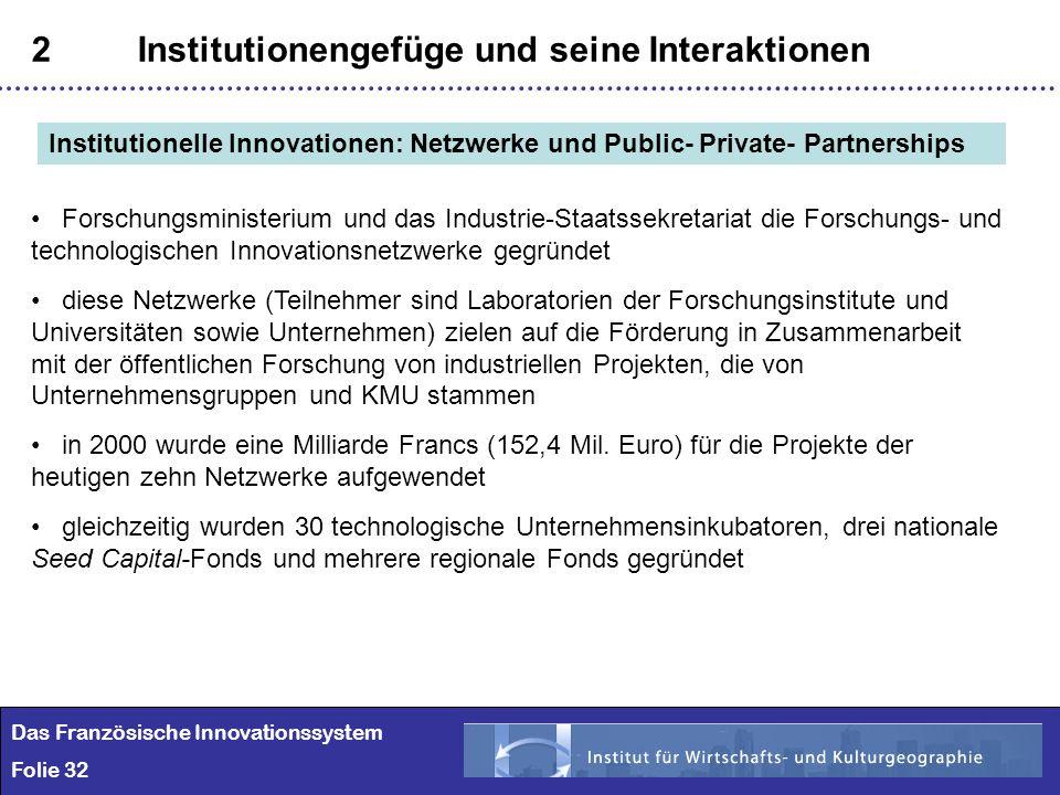 32 2Institutionengefüge und seine Interaktionen Das Französische Innovationssystem Folie 32 Institutionelle Innovationen: Netzwerke und Public- Privat