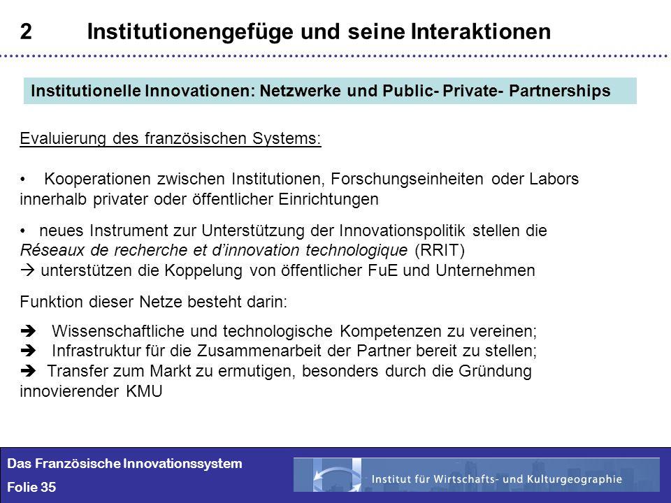 35 2Institutionengefüge und seine Interaktionen Das Französische Innovationssystem Folie 35 Institutionelle Innovationen: Netzwerke und Public- Privat