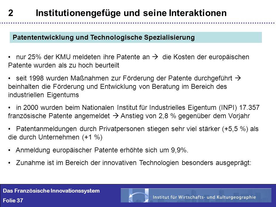 37 2Institutionengefüge und seine Interaktionen Das Französische Innovationssystem Folie 37 Patententwicklung und Technologische Spezialisierung nur 2