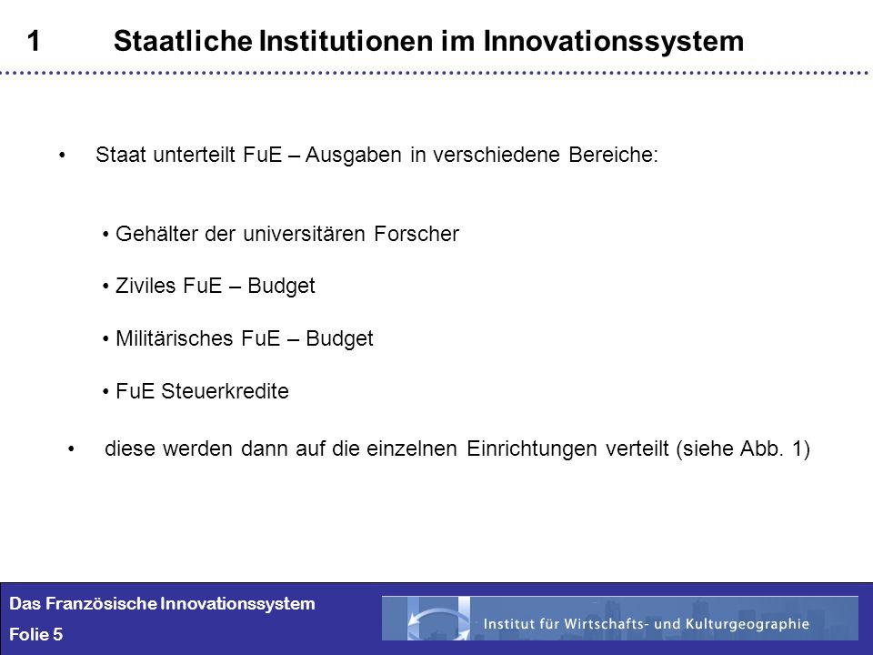 5 1Staatliche Institutionen im Innovationssystem Das Französische Innovationssystem Folie 5 Staat unterteilt FuE – Ausgaben in verschiedene Bereiche: