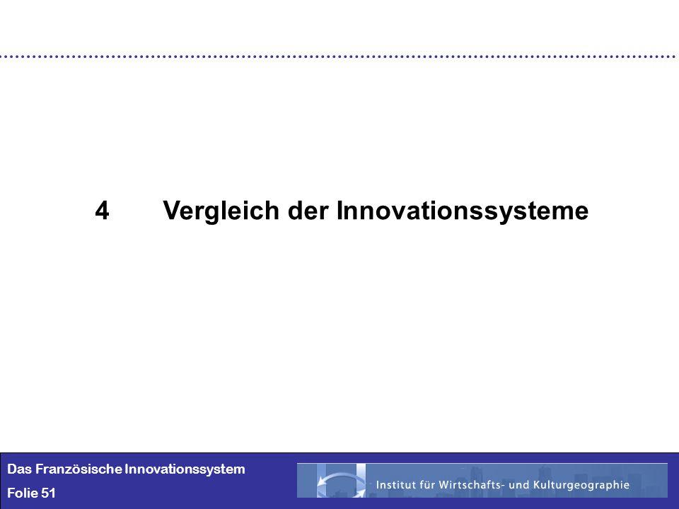 51 Das Französische Innovationssystem Folie 51 4Vergleich der Innovationssysteme