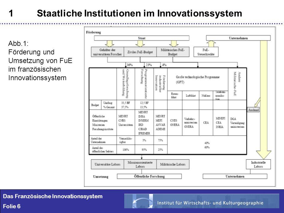 7 1Staatliche Institutionen im Innovationssystem Das Französische Innovationssystem Folie 7 Im folgenden sollen nun die vier staatlichen Hauptakteure im nationalen Innovationssystem vorgestellt werden: das Ministerium für schulische und höhere Bildung und Forschung ( MENRT ) das Ministerium für Wirtschaft, Finanzen und Industrie ( MINEFI) das nationale Forschungszentrum ( CNRS ) die nationale Innovationsagentur ( ANVAR )
