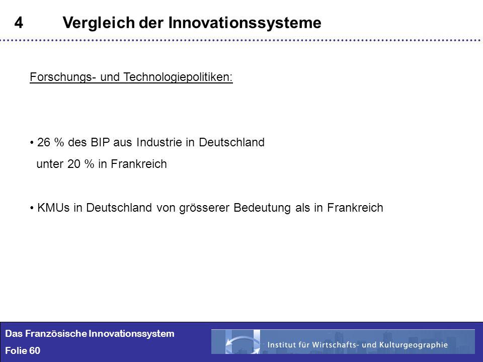 60 4Vergleich der Innovationssysteme Das Französische Innovationssystem Folie 60 Forschungs- und Technologiepolitiken: 26 % des BIP aus Industrie in D
