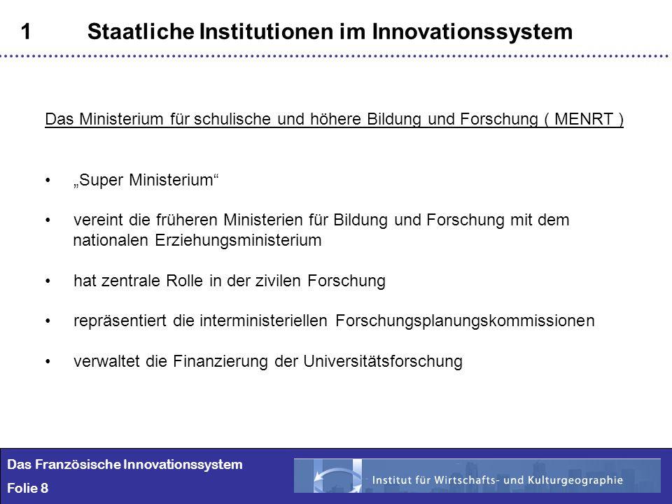 8 1Staatliche Institutionen im Innovationssystem Das Französische Innovationssystem Folie 8 Das Ministerium für schulische und höhere Bildung und Fors