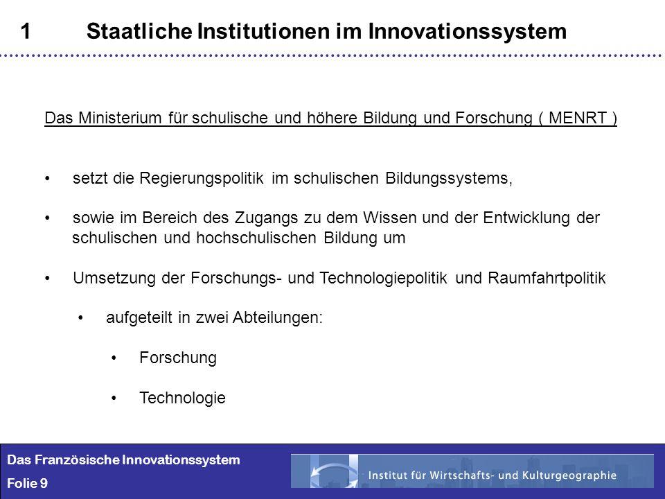 60 4Vergleich der Innovationssysteme Das Französische Innovationssystem Folie 60 Forschungs- und Technologiepolitiken: 26 % des BIP aus Industrie in Deutschland unter 20 % in Frankreich KMUs in Deutschland von grösserer Bedeutung als in Frankreich