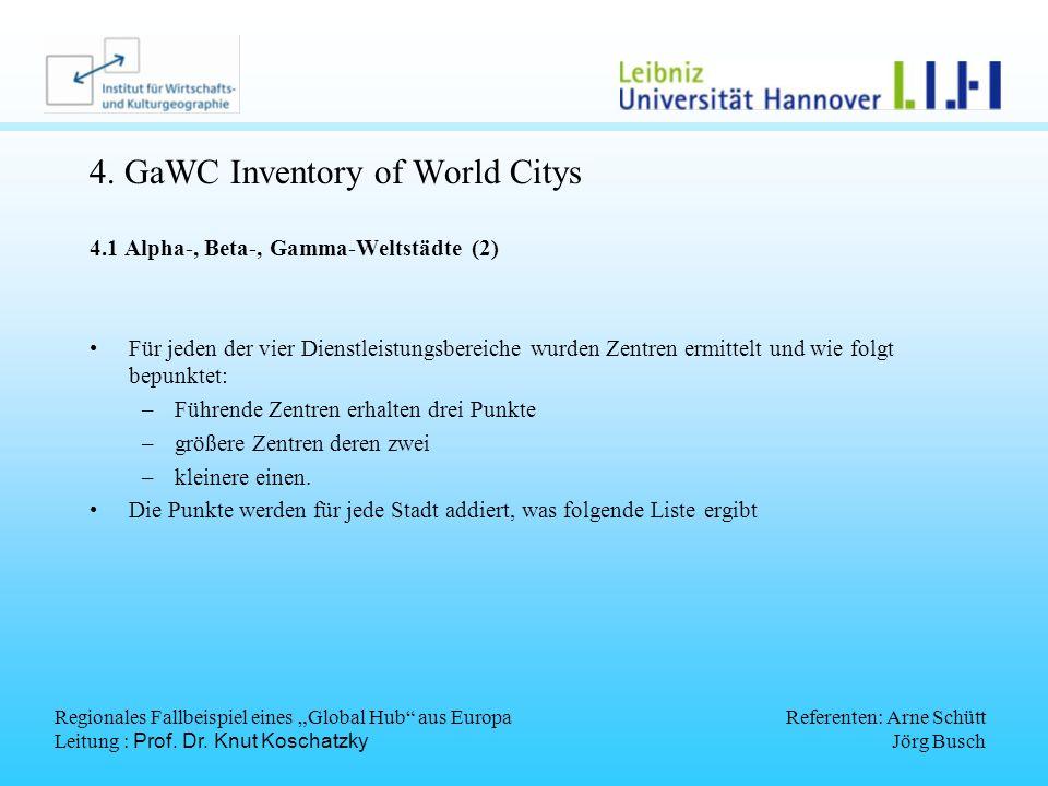 Regionales Fallbeispiel eines Global Hub aus Europa Leitung : Prof. Dr. Knut Koschatzky Referenten: Arne Schütt Jörg Busch 4. GaWC Inventory of World