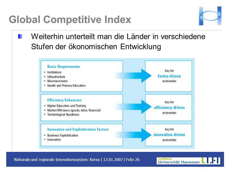 Nationale und regionale Innovationssystem: Korea | 12.01.2007 | Folie 26 Global Competitive Index Weiterhin unterteilt man die Länder in verschiedene
