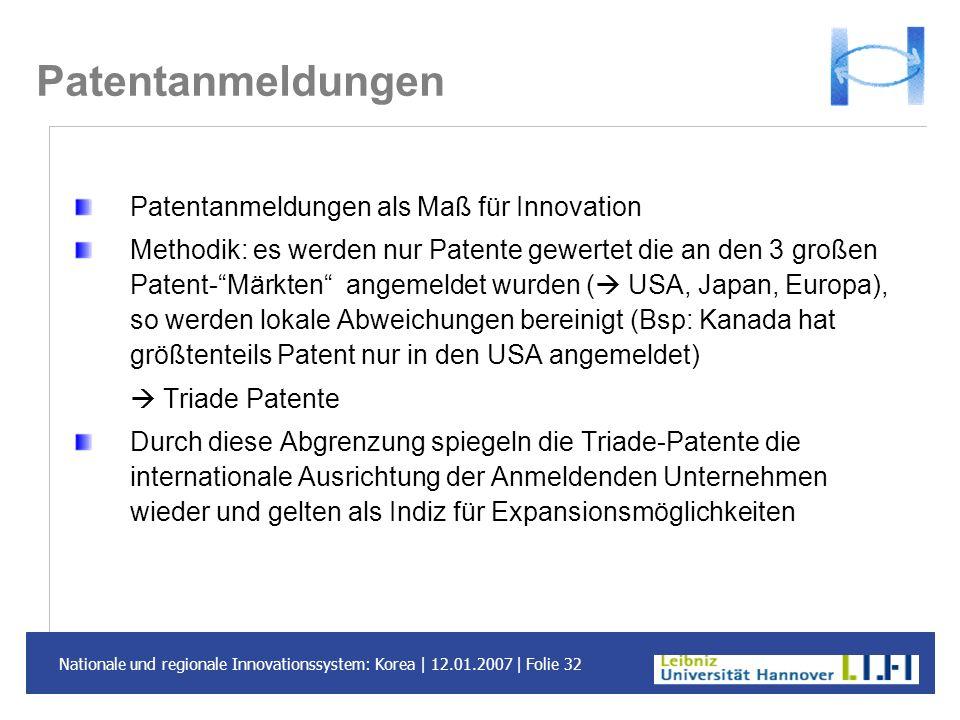 Nationale und regionale Innovationssystem: Korea | 12.01.2007 | Folie 32 Patentanmeldungen Patentanmeldungen als Maß für Innovation Methodik: es werde