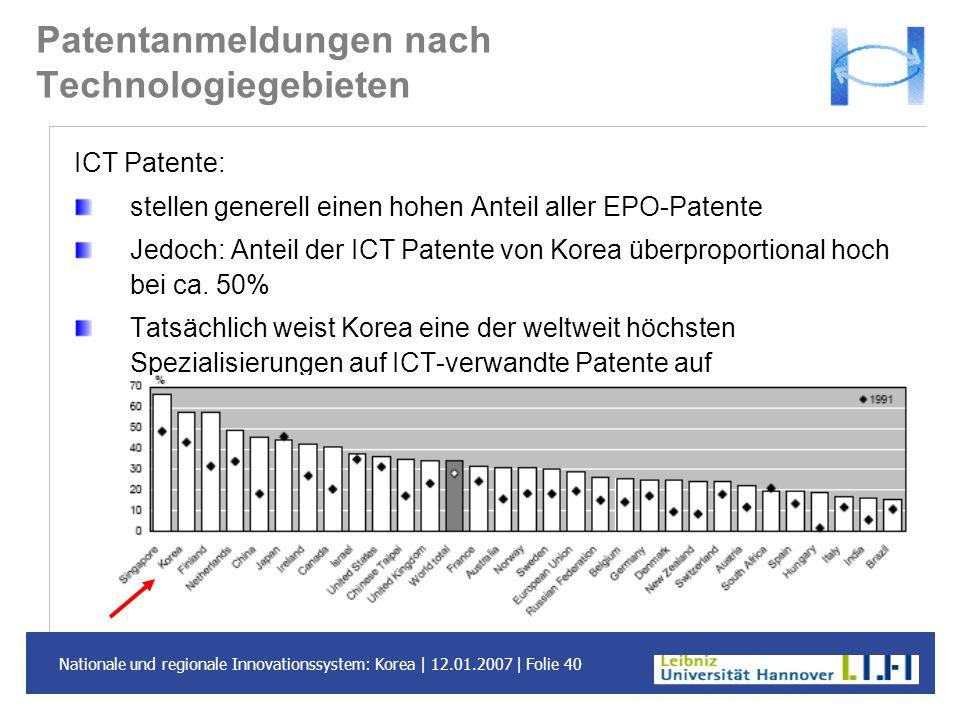 Nationale und regionale Innovationssystem: Korea | 12.01.2007 | Folie 40 Patentanmeldungen nach Technologiegebieten ICT Patente: stellen generell eine