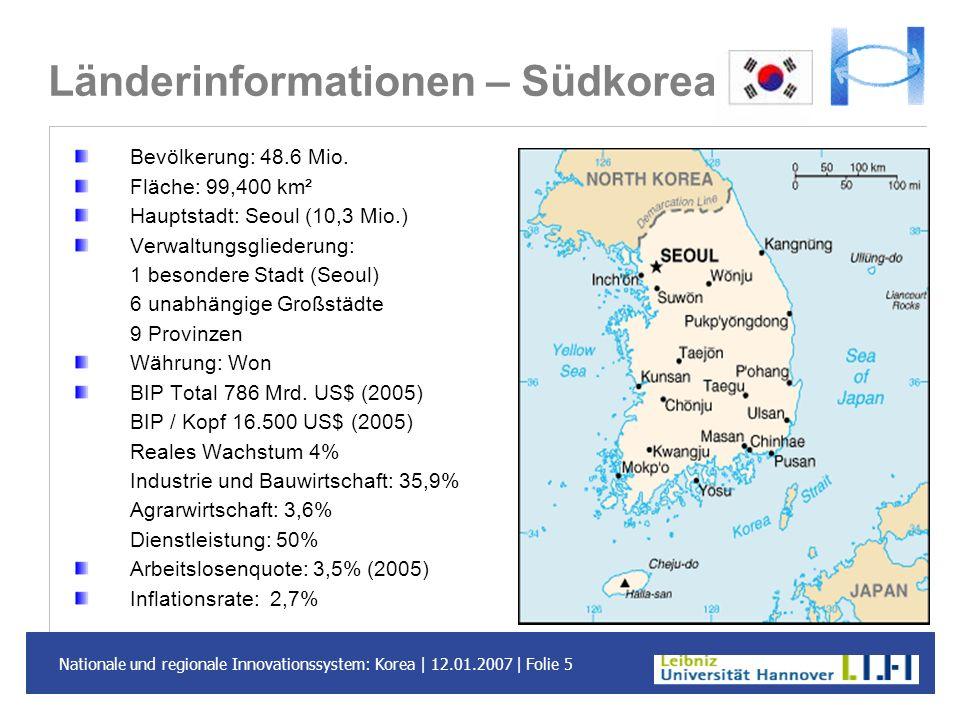 Nationale und regionale Innovationssystem: Korea | 12.01.2007 | Folie 5 Länderinformationen – Südkorea Bevölkerung: 48.6 Mio. Fläche: 99,400 km² Haupt
