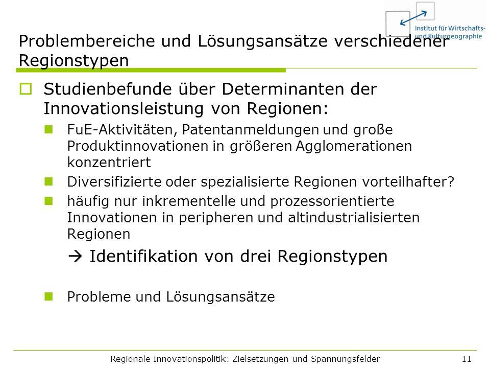 Regionale Innovationspolitik: Zielsetzungen und Spannungsfelder11 Problembereiche und Lösungsansätze verschiedener Regionstypen Studienbefunde über De