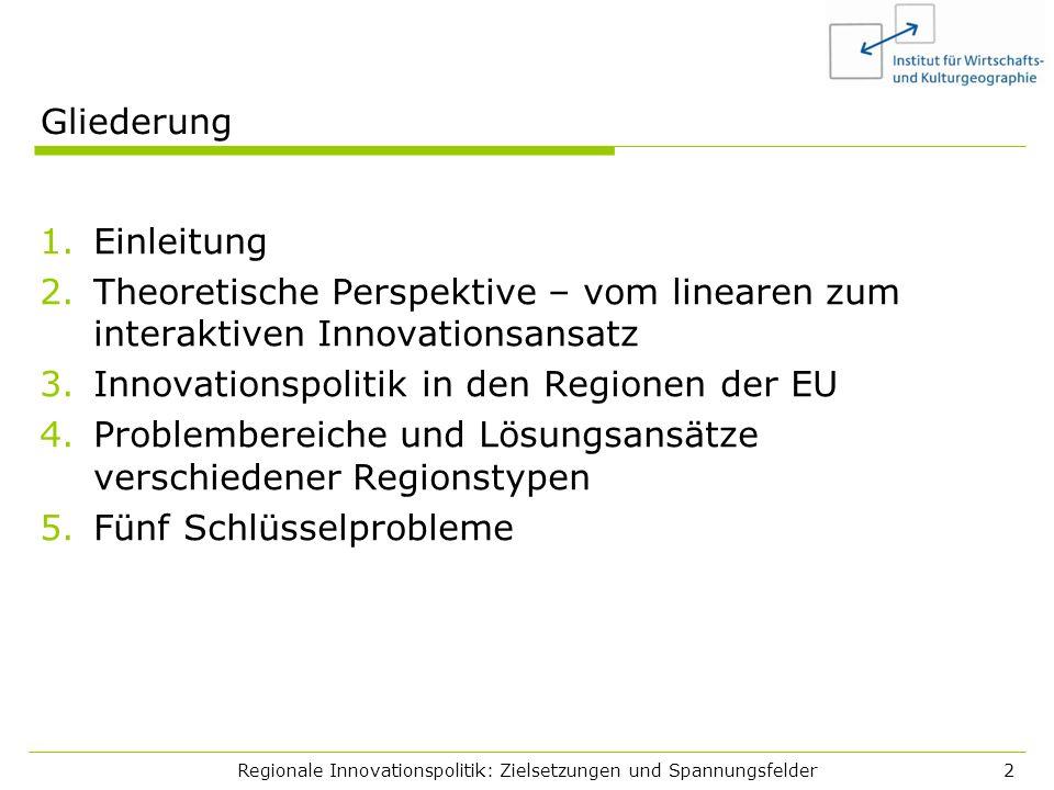 Regionale Innovationspolitik: Zielsetzungen und Spannungsfelder2 Gliederung 1.Einleitung 2.Theoretische Perspektive – vom linearen zum interaktiven In