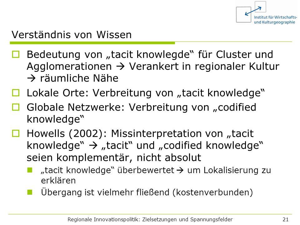 Regionale Innovationspolitik: Zielsetzungen und Spannungsfelder21 Verständnis von Wissen Bedeutung von tacit knowlegde für Cluster und Agglomerationen