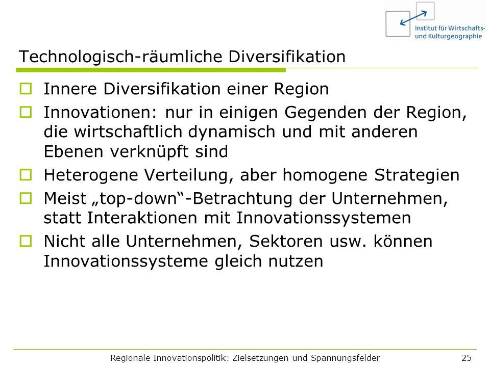 Regionale Innovationspolitik: Zielsetzungen und Spannungsfelder25 Technologisch-räumliche Diversifikation Innere Diversifikation einer Region Innovati