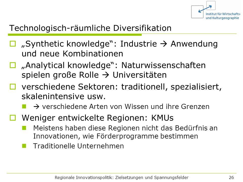 Regionale Innovationspolitik: Zielsetzungen und Spannungsfelder26 Technologisch-räumliche Diversifikation Synthetic knowledge: Industrie Anwendung und