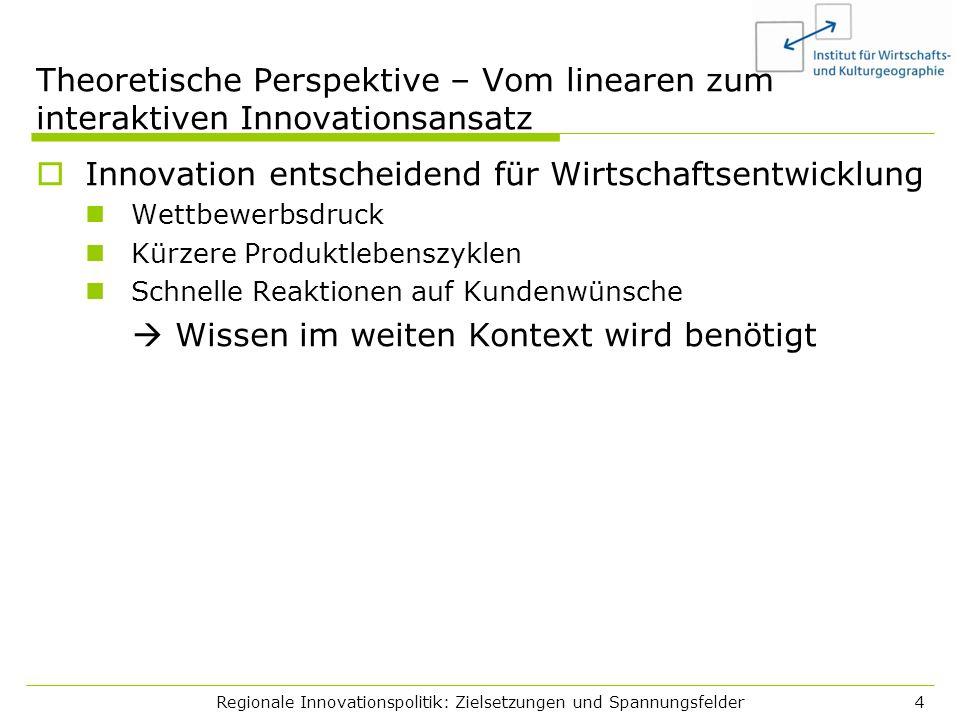 Regionale Innovationspolitik: Zielsetzungen und Spannungsfelder4 Theoretische Perspektive – Vom linearen zum interaktiven Innovationsansatz Innovation