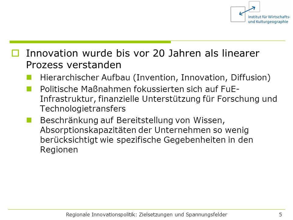 Regionale Innovationspolitik: Zielsetzungen und Spannungsfelder5 Innovation wurde bis vor 20 Jahren als linearer Prozess verstanden Hierarchischer Auf