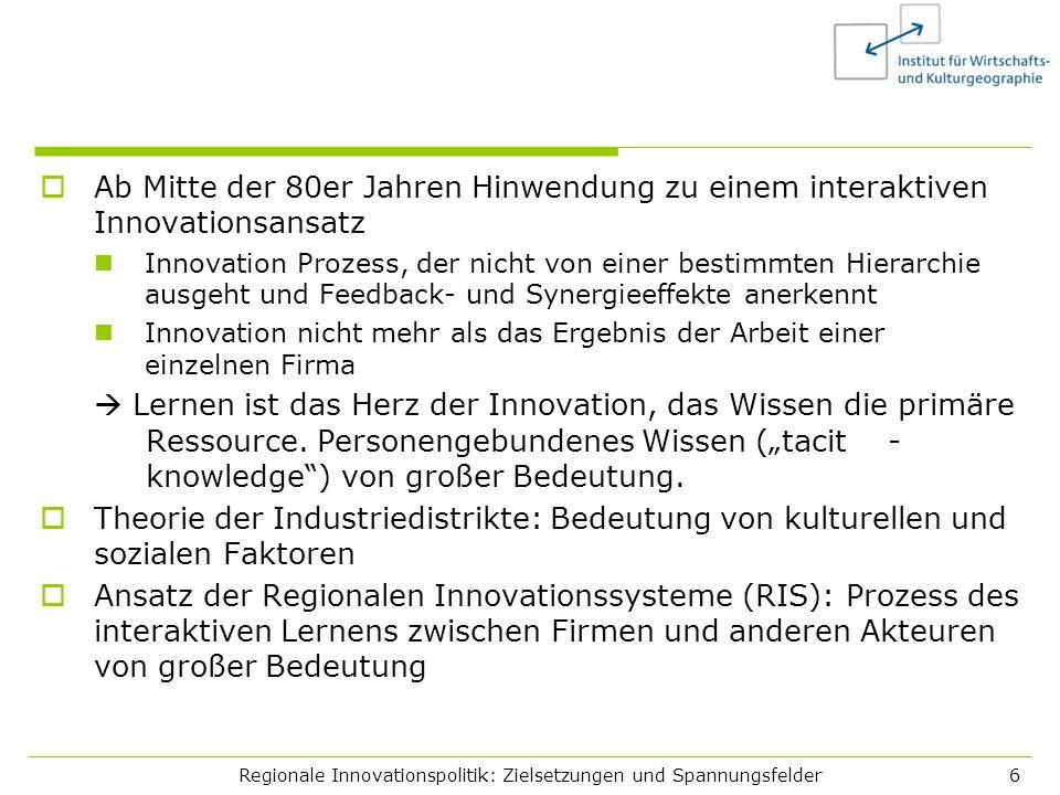 Regionale Innovationspolitik: Zielsetzungen und Spannungsfelder6 Ab Mitte der 80er Jahren Hinwendung zu einem interaktiven Innovationsansatz Innovatio