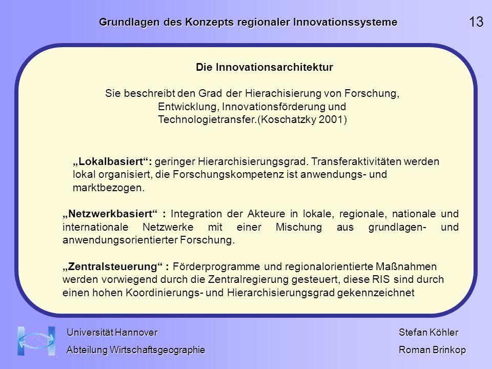 Grundlagen des Konzepts regionaler Innovationssysteme Stefan Köhler Roman Brinkop Universität Hannover Abteilung Wirtschaftsgeographie Lokalbasiert: g