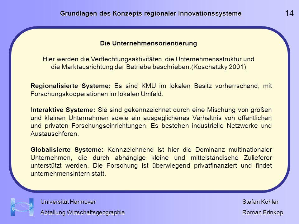 Grundlagen des Konzepts regionaler Innovationssysteme Stefan Köhler Roman Brinkop Universität Hannover Abteilung Wirtschaftsgeographie Regionalisierte