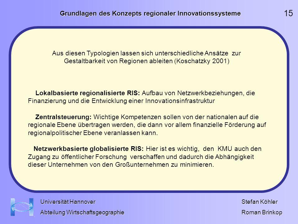 Grundlagen des Konzepts regionaler Innovationssysteme Stefan Köhler Roman Brinkop Universität Hannover Abteilung Wirtschaftsgeographie Lokalbasierte r