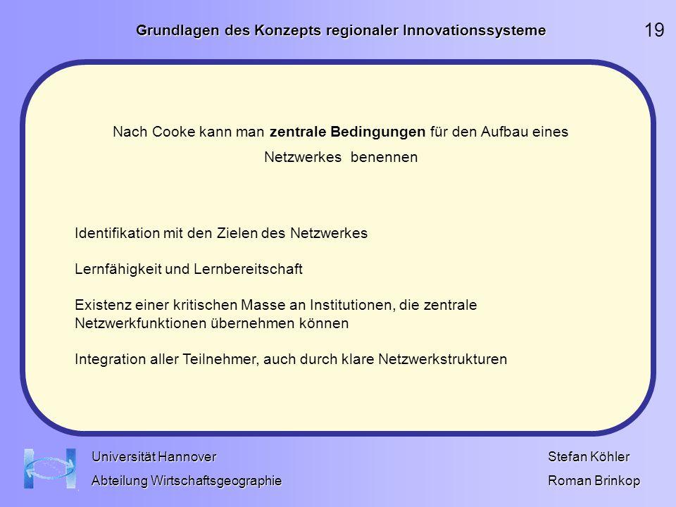 Grundlagen des Konzepts regionaler Innovationssysteme Stefan Köhler Roman Brinkop Universität Hannover Abteilung Wirtschaftsgeographie Identifikation