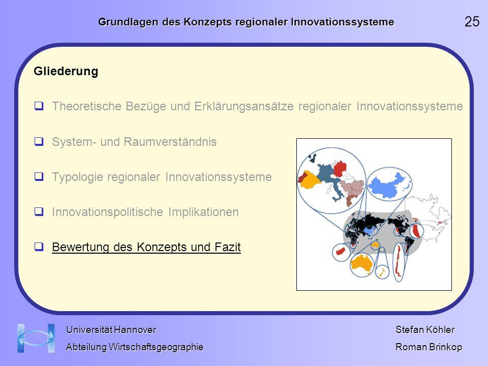Grundlagen des Konzepts regionaler Innovationssysteme Stefan Köhler Roman Brinkop Universität Hannover Abteilung Wirtschaftsgeographie Gliederung Theo