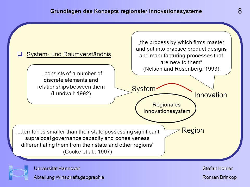 Grundlagen des Konzepts regionaler Innovationssysteme Stefan Köhler Roman Brinkop Universität Hannover Abteilung Wirtschaftsgeographie System- und Rau