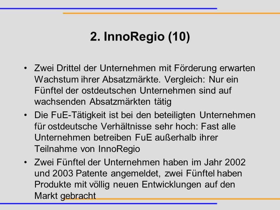 2. InnoRegio (10) Zwei Drittel der Unternehmen mit Förderung erwarten Wachstum ihrer Absatzmärkte. Vergleich: Nur ein Fünftel der ostdeutschen Unterne