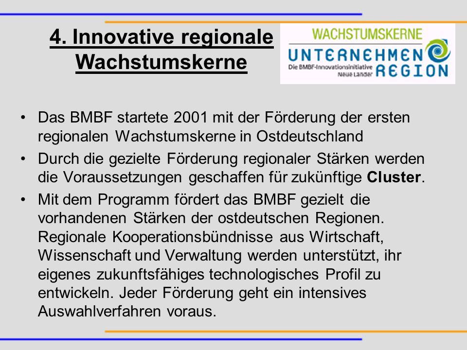 4. Innovative regionale Wachstumskerne Das BMBF startete 2001 mit der Förderung der ersten regionalen Wachstumskerne in Ostdeutschland Durch die gezie